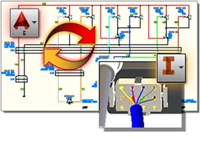 機電整合,與3D連結